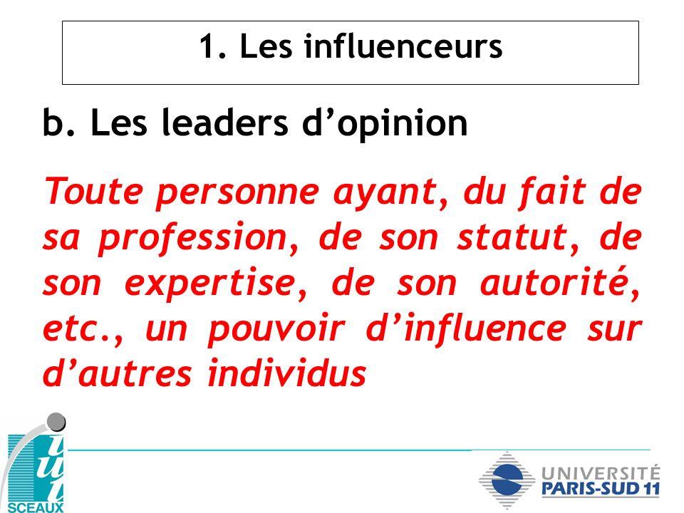 b. Les leaders dopinion Toute personne ayant, du fait de sa profession, de son statut, de son expertise, de son autorité, etc., un pouvoir dinfluence