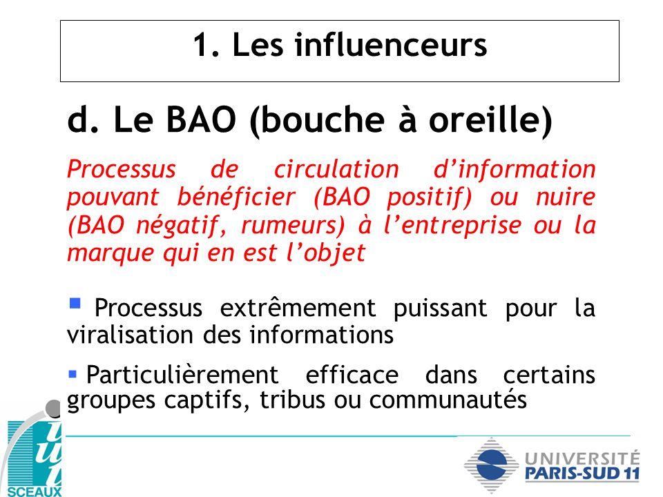 d. Le BAO (bouche à oreille) Processus de circulation dinformation pouvant bénéficier (BAO positif) ou nuire (BAO négatif, rumeurs) à lentreprise ou l