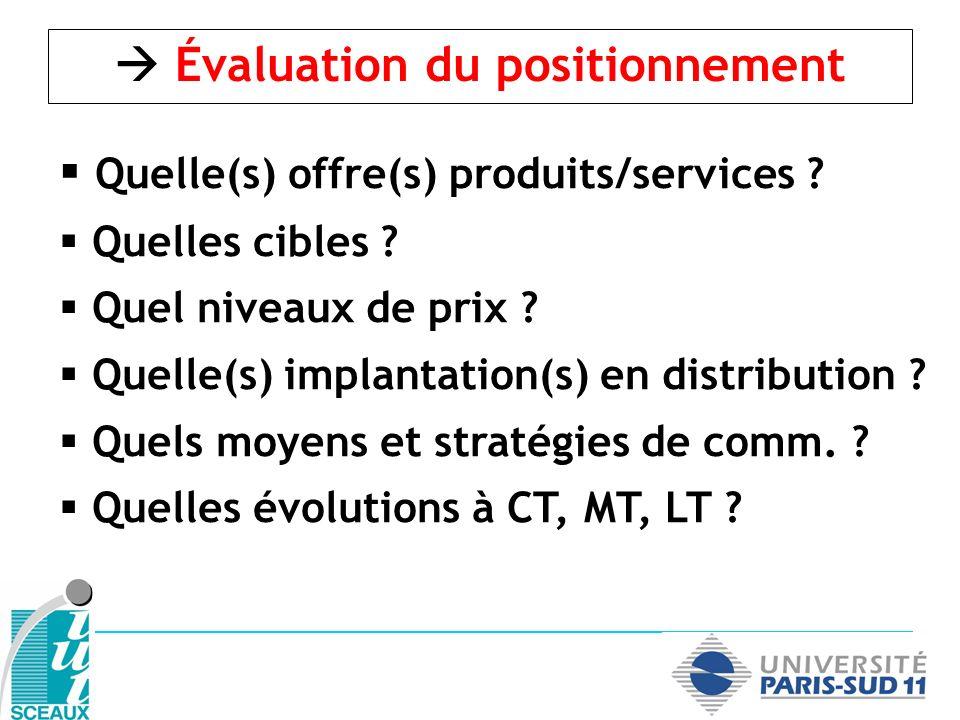 Quelle(s) offre(s) produits/services ? Quelles cibles ? Quel niveaux de prix ? Quelle(s) implantation(s) en distribution ? Quels moyens et stratégies
