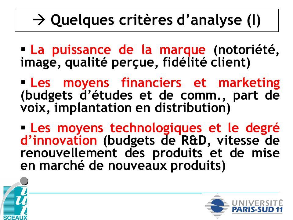 La puissance de la marque (notoriété, image, qualité perçue, fidélité client) Les moyens financiers et marketing (budgets détudes et de comm., part de