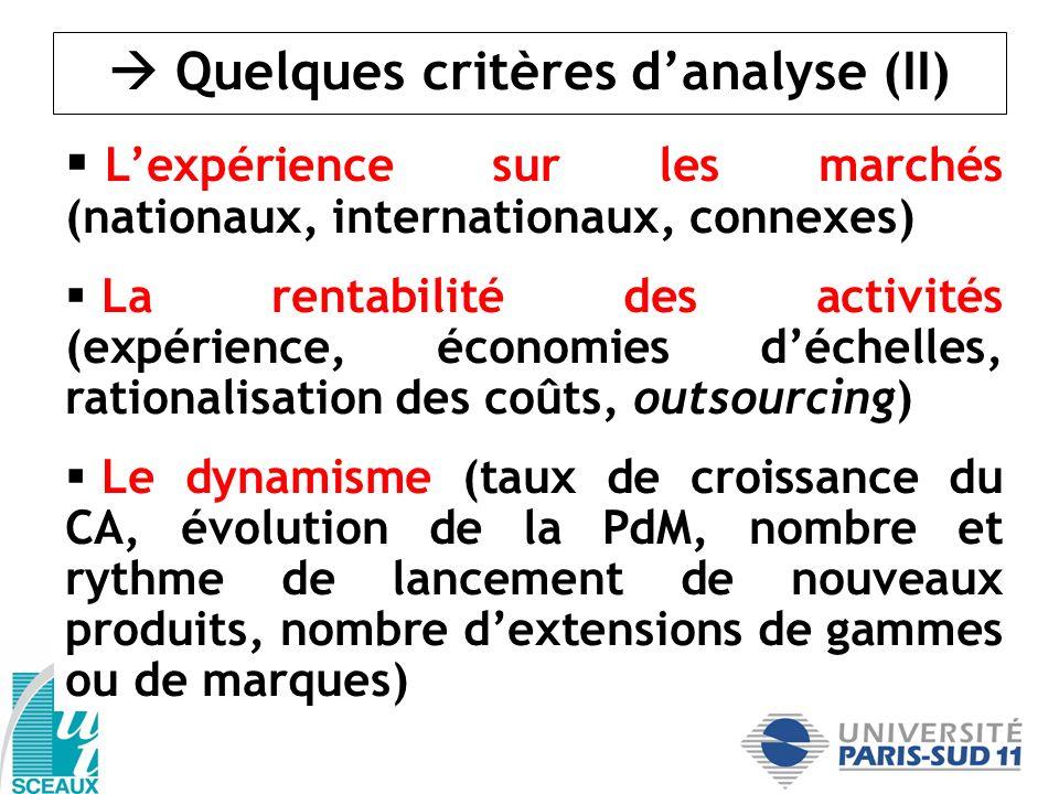 Lexpérience sur les marchés (nationaux, internationaux, connexes) La rentabilité des activités (expérience, économies déchelles, rationalisation des c