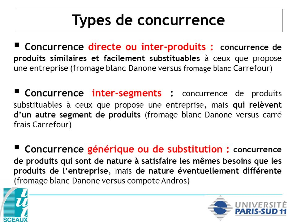 Concurrence directe ou inter-produits : concurrence de produits similaires et facilement substituables à ceux que propose une entreprise (fromage blan