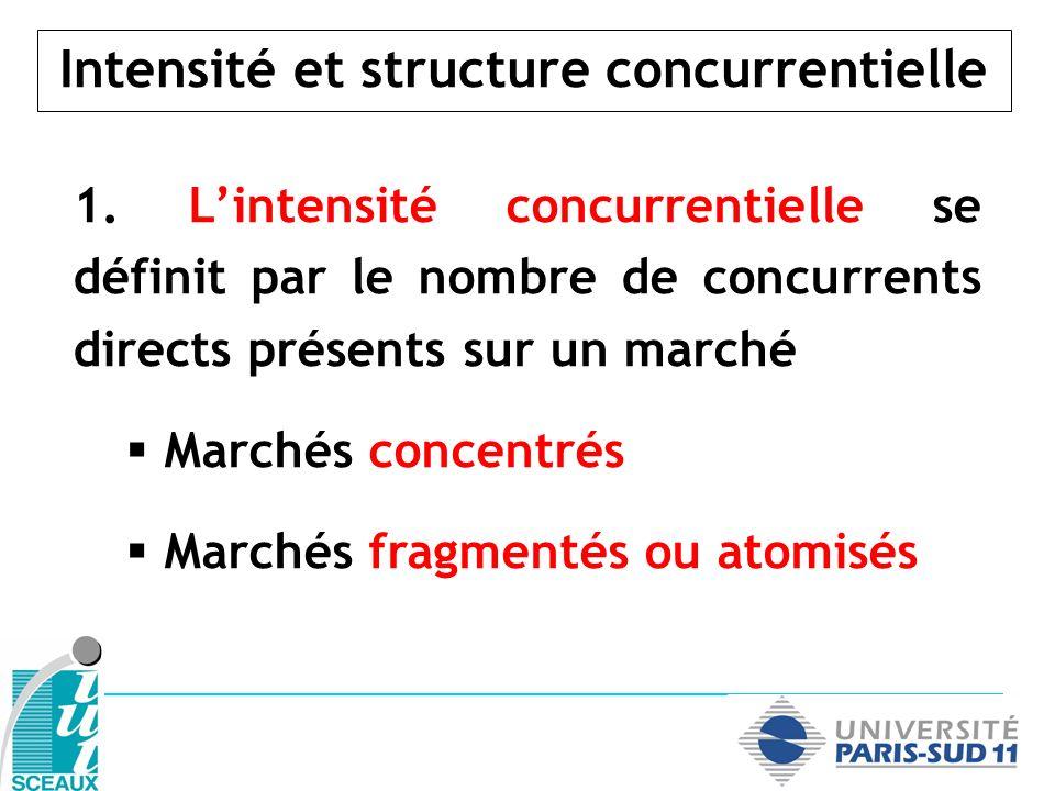 Intensité et structure concurrentielle 1. Lintensité concurrentielle se définit par le nombre de concurrents directs présents sur un marché Marchés co