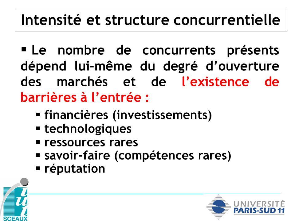 Intensité et structure concurrentielle Le nombre de concurrents présents dépend lui-même du degré douverture des marchés et de lexistence de barrières
