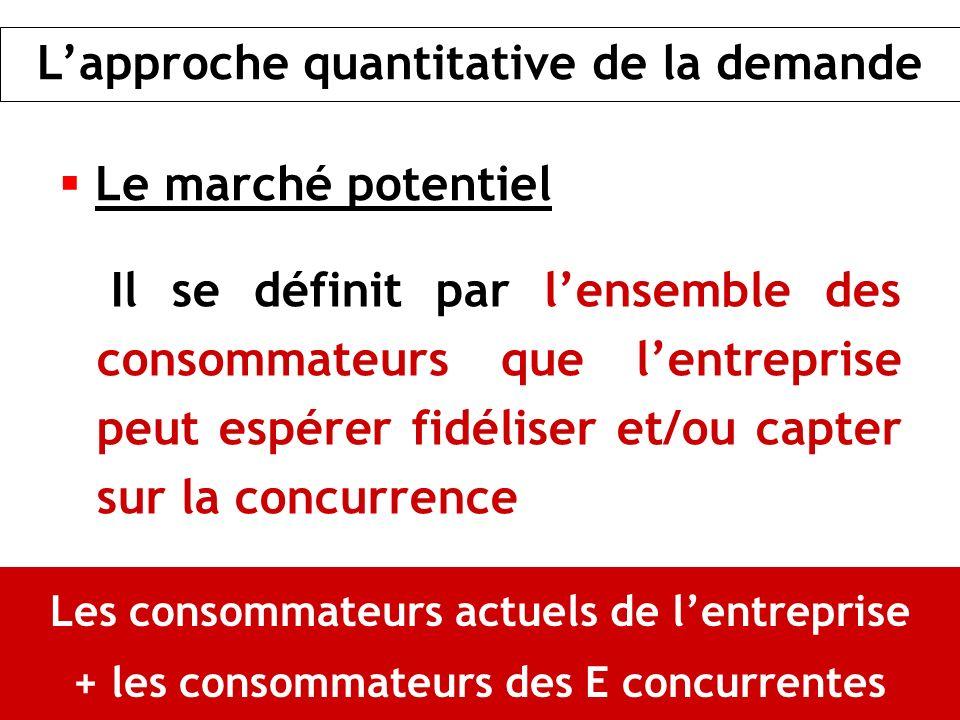 Le marché potentiel Il se définit par lensemble des consommateurs que lentreprise peut espérer fidéliser et/ou capter sur la concurrence Les consommat