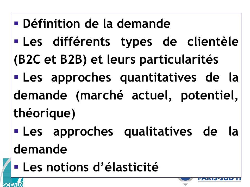 Définition de la demande Les différents types de clientèle (B2C et B2B) et leurs particularités Les approches quantitatives de la demande (marché actu