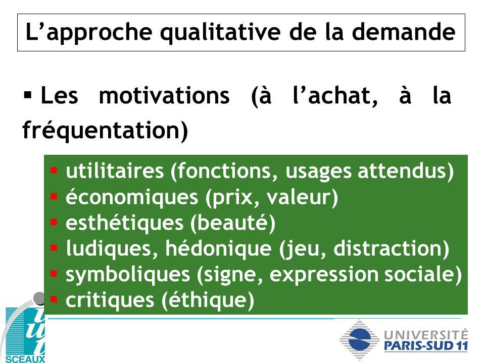 Lapproche qualitative de la demande Les motivations (à lachat, à la fréquentation) utilitaires (fonctions, usages attendus) économiques (prix, valeur)