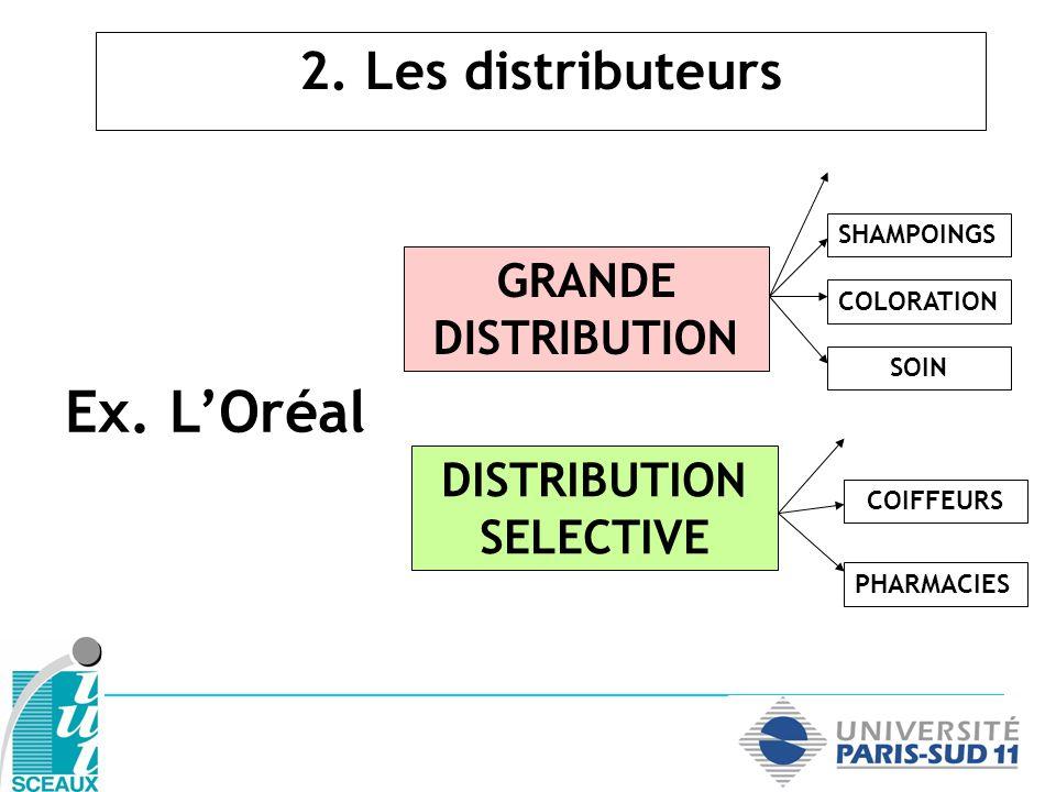 2. Les distributeurs Ex.