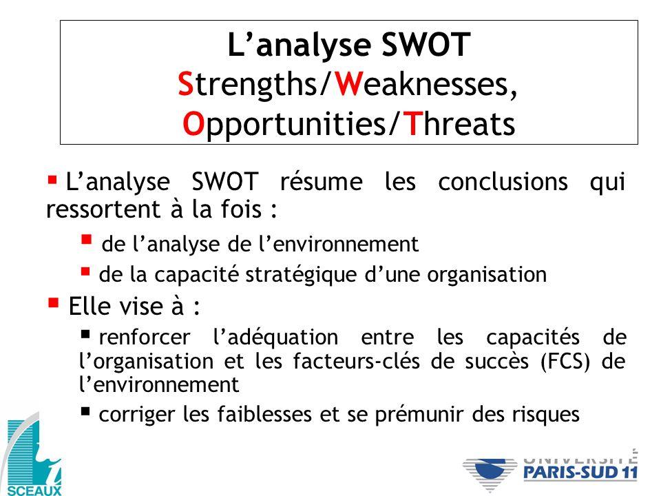 Lanalyse SWOT résume les conclusions qui ressortent à la fois : de lanalyse de lenvironnement de la capacité stratégique dune organisation Elle vise à