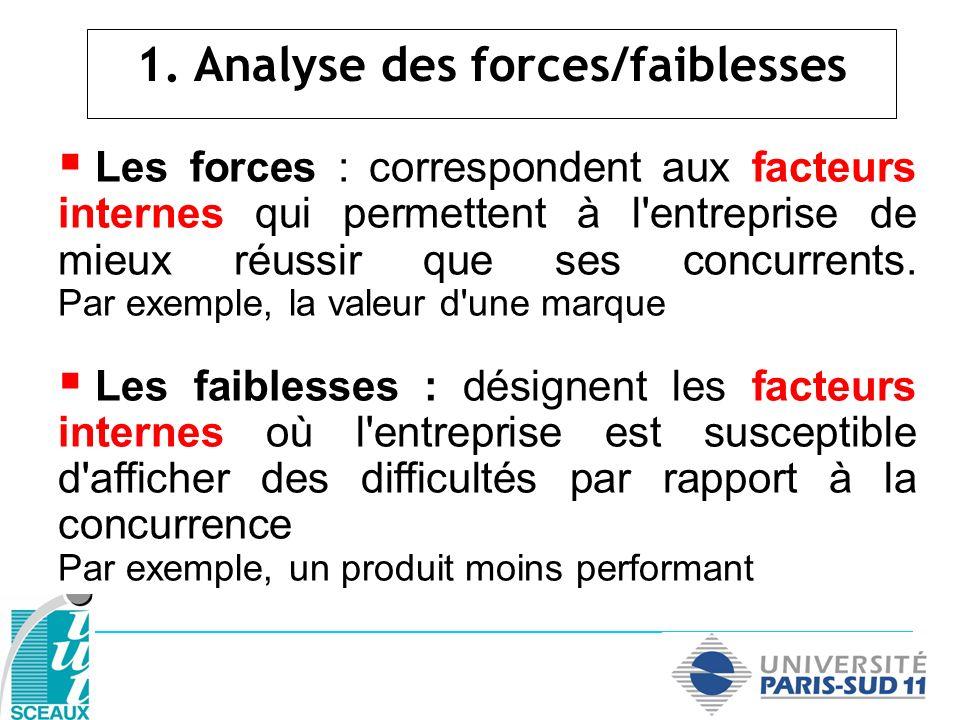 1. Analyse des forces/faiblesses Les forces : correspondent aux facteurs internes qui permettent à l'entreprise de mieux réussir que ses concurrents.