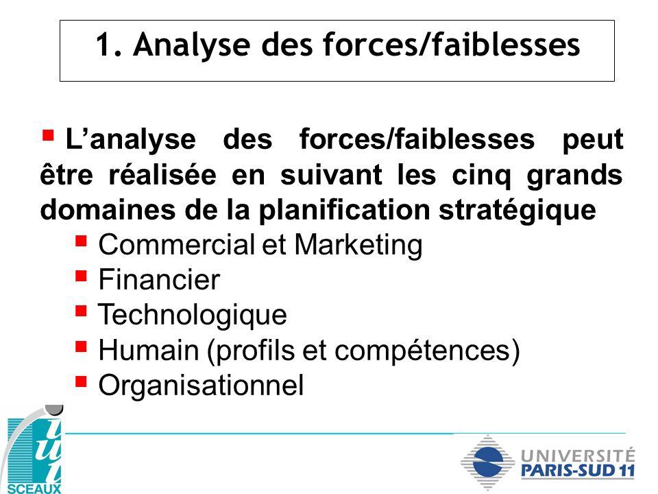 1. Analyse des forces/faiblesses Lanalyse des forces/faiblesses peut être réalisée en suivant les cinq grands domaines de la planification stratégique