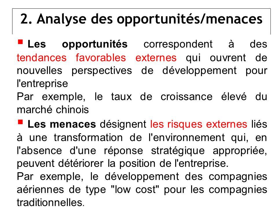 2. Analyse des opportunités/menaces Les opportunités correspondent à des tendances favorables externes qui ouvrent de nouvelles perspectives de dévelo