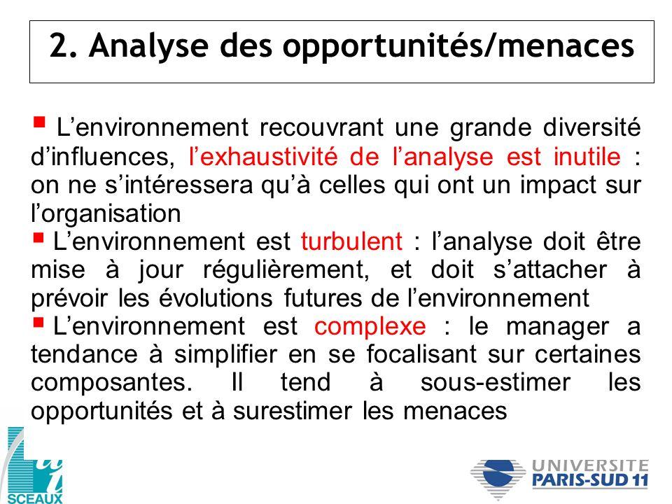 2. Analyse des opportunités/menaces Lenvironnement recouvrant une grande diversité dinfluences, lexhaustivité de lanalyse est inutile : on ne sintéres