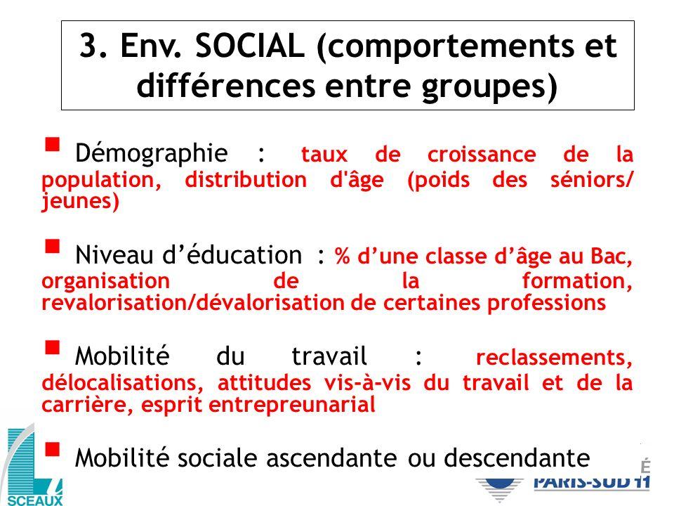 Démographie : taux de croissance de la population, distribution d'âge (poids des séniors/ jeunes) Niveau déducation : % dune classe dâge au Bac, organ