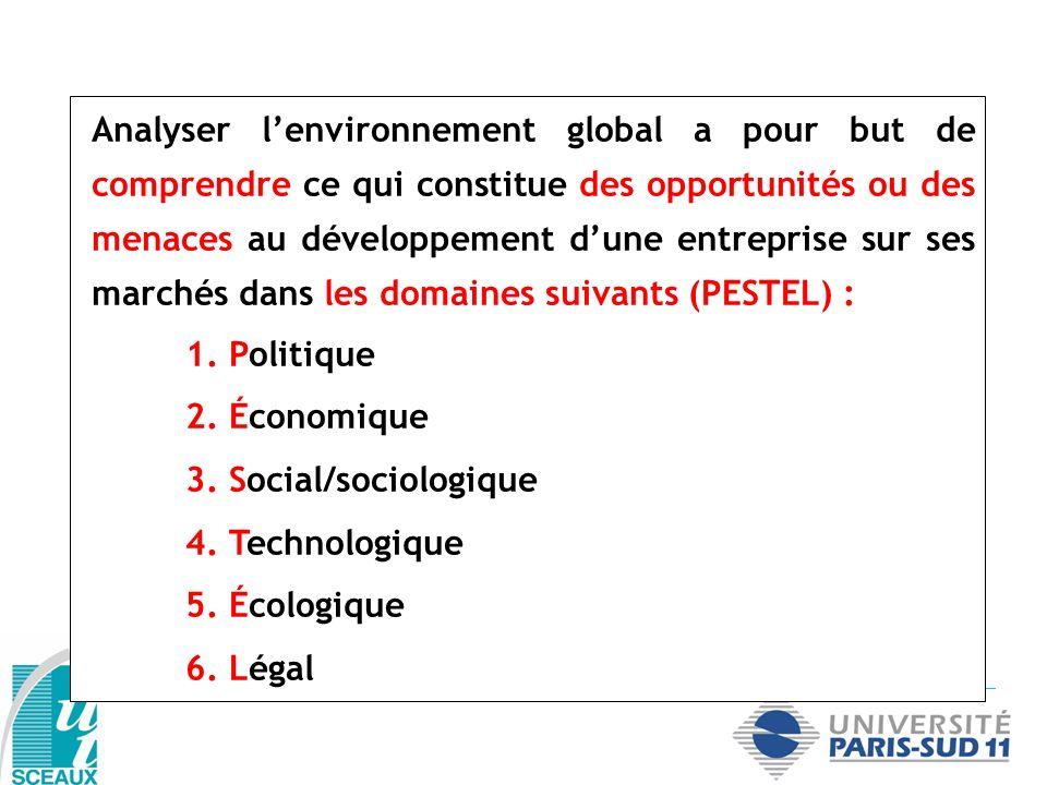 Analyser lenvironnement global a pour but de comprendre ce qui constitue des opportunités ou des menaces au développement dune entreprise sur ses marc