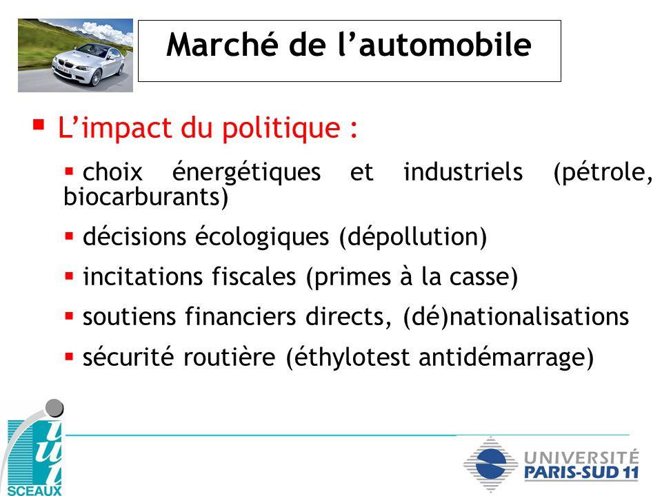 Marché de lautomobile Limpact du politique : choix énergétiques et industriels (pétrole, biocarburants) décisions écologiques (dépollution) incitation