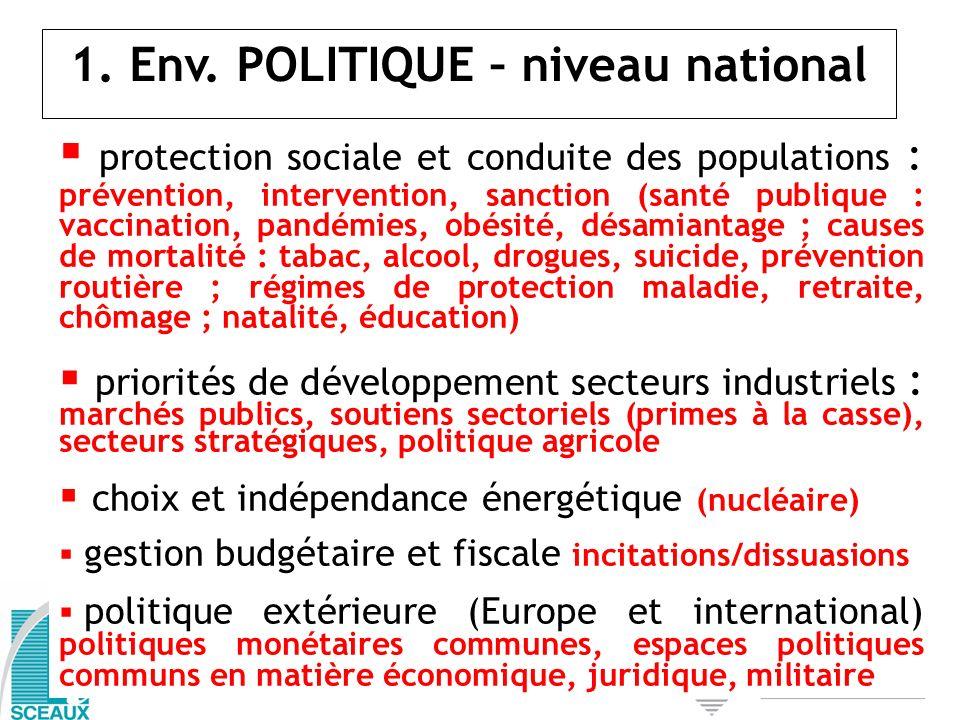 protection sociale et conduite des populations : prévention, intervention, sanction (santé publique : vaccination, pandémies, obésité, désamiantage ;