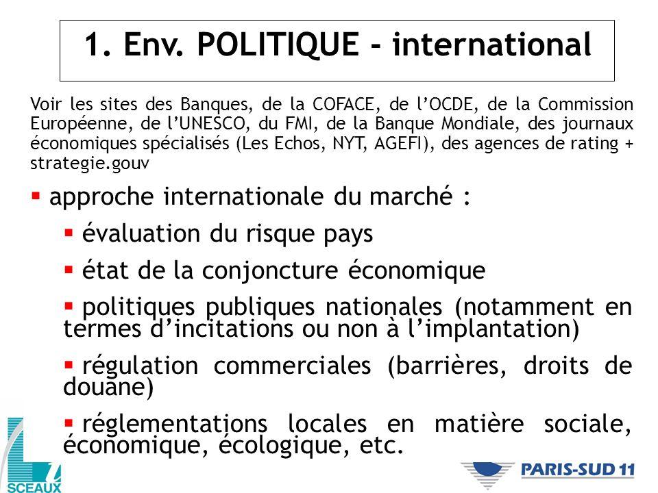 Voir les sites des Banques, de la COFACE, de lOCDE, de la Commission Européenne, de lUNESCO, du FMI, de la Banque Mondiale, des journaux économiques s