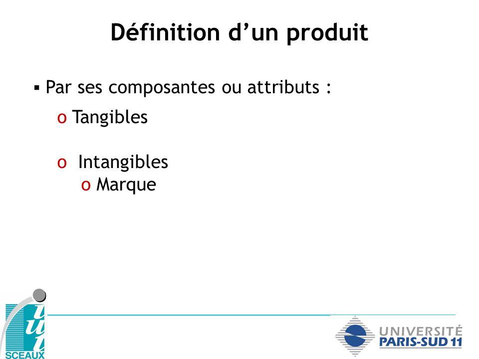 Par ses composantes ou attributs : o Tangibles o Intangibles o Marque Définition dun produit