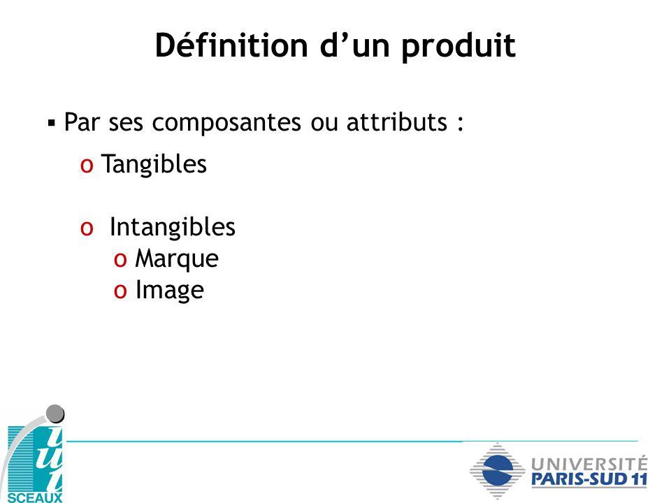 Par ses composantes ou attributs : o Tangibles o Intangibles o Marque o Image Définition dun produit