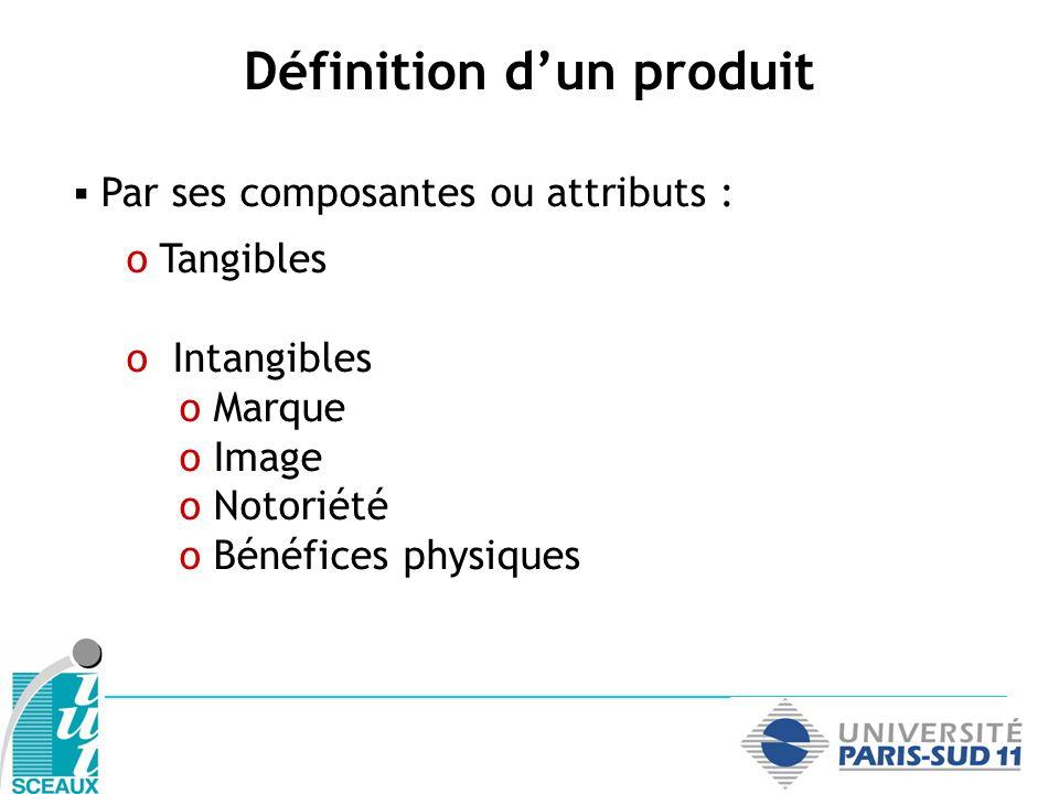 Par ses composantes ou attributs : o Tangibles o Intangibles o Marque o Image o Notoriété o Bénéfices physiques Définition dun produit