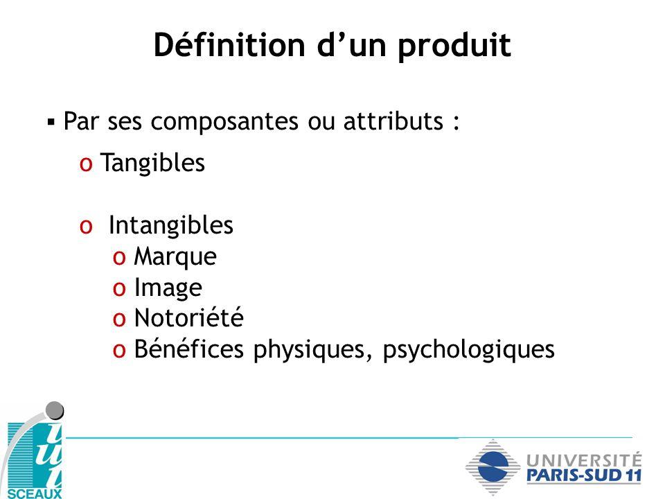Par ses composantes ou attributs : o Tangibles o Intangibles o Marque o Image o Notoriété o Bénéfices physiques, psychologiques Définition dun produit
