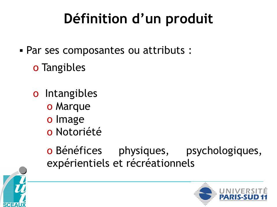 Par ses composantes ou attributs : o Tangibles o Intangibles o Marque o Image o Notoriété o Bénéfices physiques, psychologiques, expérientiels et récr