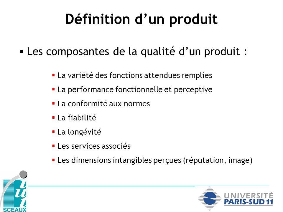 Les composantes de la qualité dun produit : Définition dun produit La variété des fonctions attendues remplies La performance fonctionnelle et percept