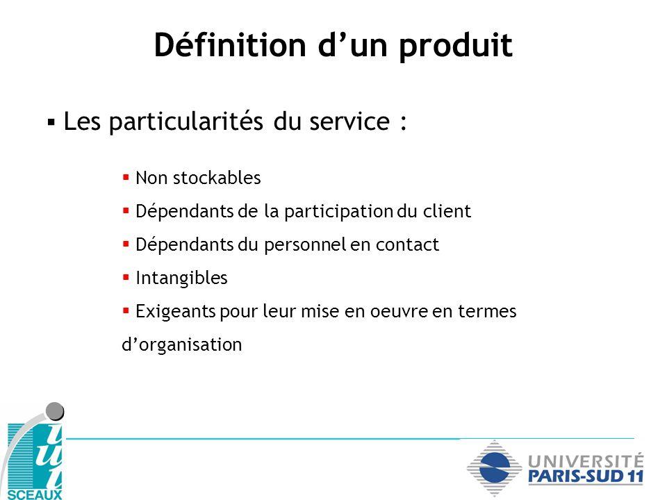 Les particularités du service : Définition dun produit Non stockables Dépendants de la participation du client Dépendants du personnel en contact Inta