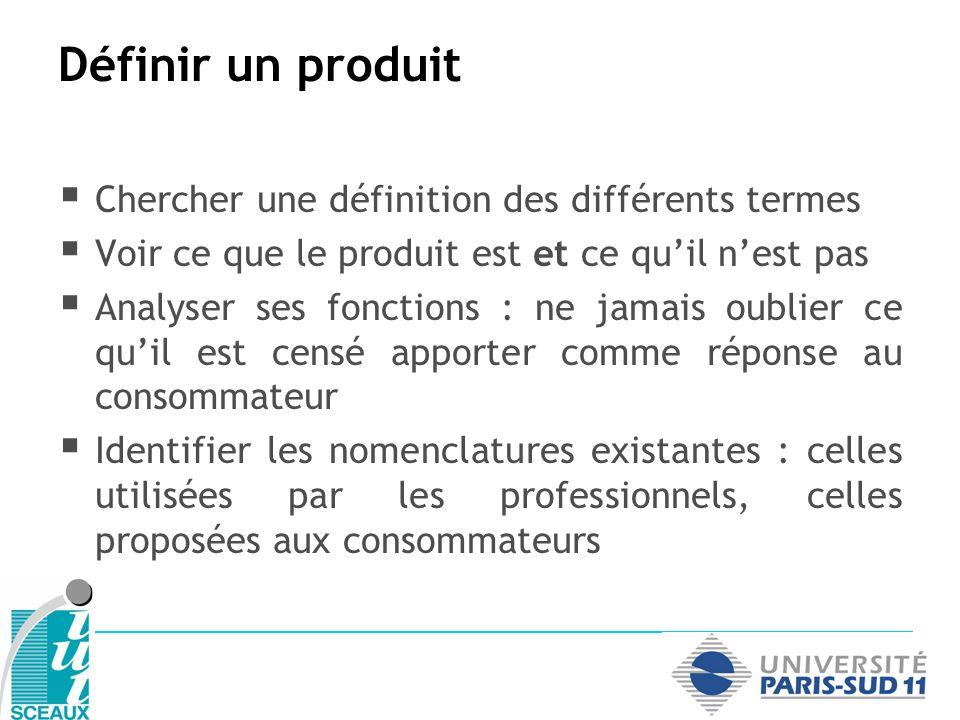 Définir un produit Chercher une définition des différents termes Voir ce que le produit est et ce quil nest pas Analyser ses fonctions : ne jamais oub