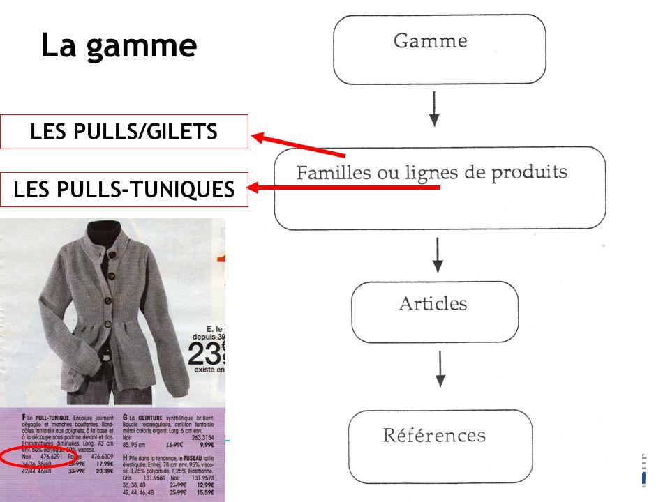 LES PULLS-TUNIQUES LES PULLS/GILETS