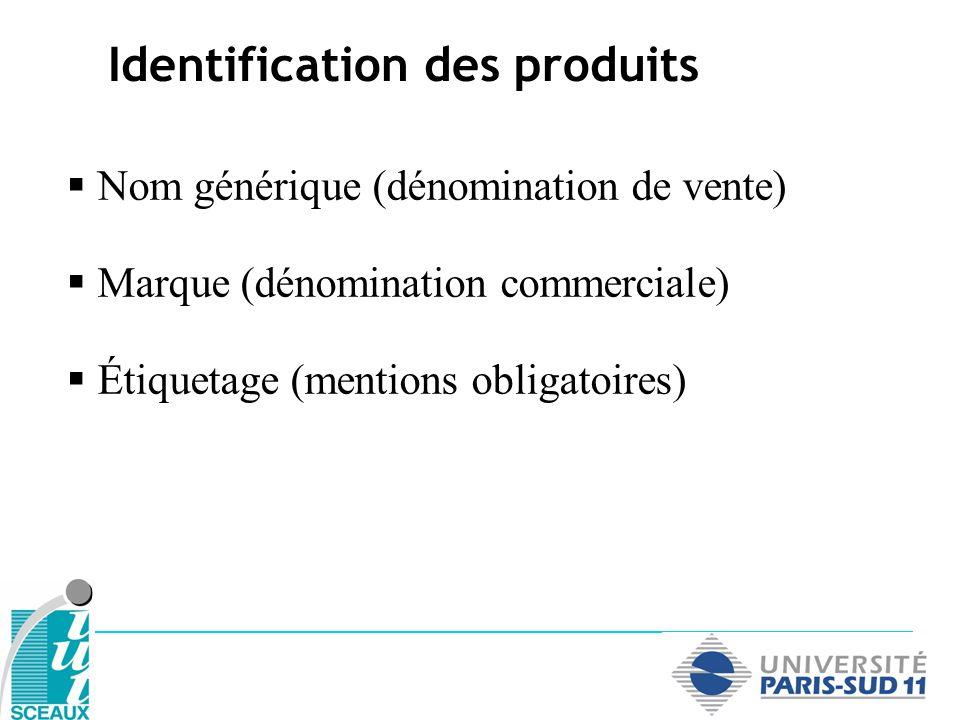 Identification des produits Nom générique (dénomination de vente) Marque (dénomination commerciale) Étiquetage (mentions obligatoires)