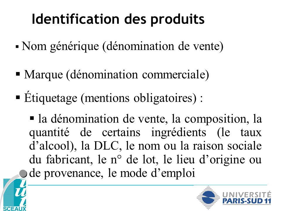 Identification des produits Nom générique (dénomination de vente) Marque (dénomination commerciale) Étiquetage (mentions obligatoires) : la dénominati