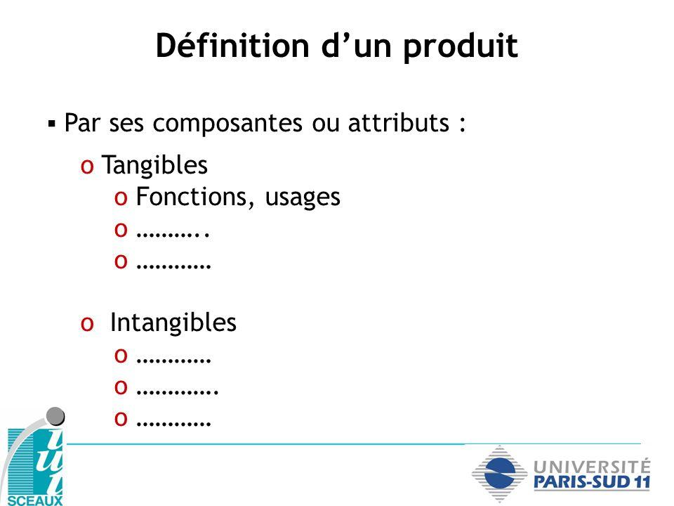 Par ses composantes ou attributs : o Tangibles o Fonctions, usages o ……….. o ………… o Intangibles o ………… o …………. o ………… Définition dun produit