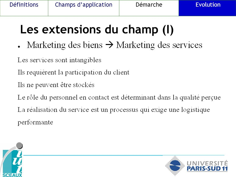 Les extensions du champ (I) DéfinitionsChamps dapplicationDémarche Evolution