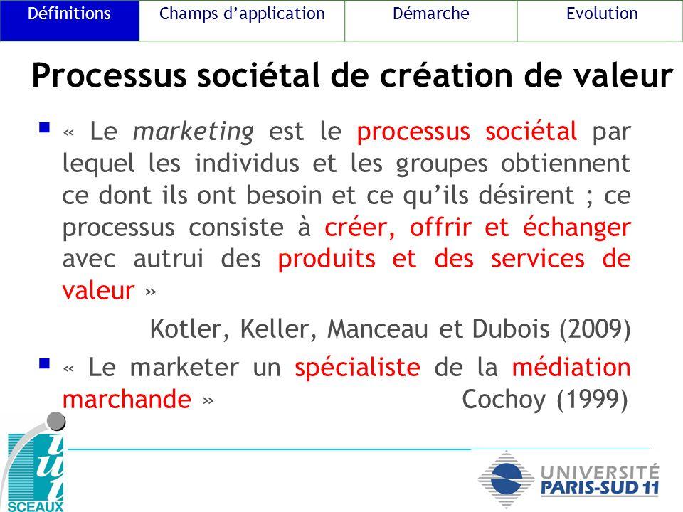 Processus sociétal de création de valeur « Le marketing est le processus sociétal par lequel les individus et les groupes obtiennent ce dont ils ont b