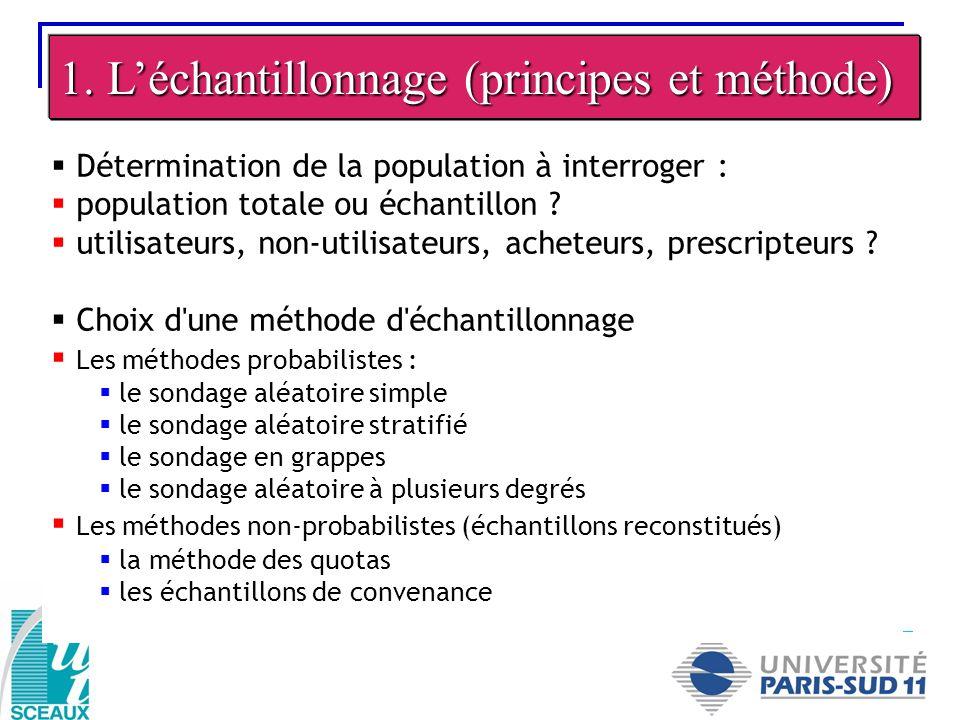 1. Léchantillonnage (principes et méthode) Détermination de la population à interroger : population totale ou échantillon ? utilisateurs, non-utilisat