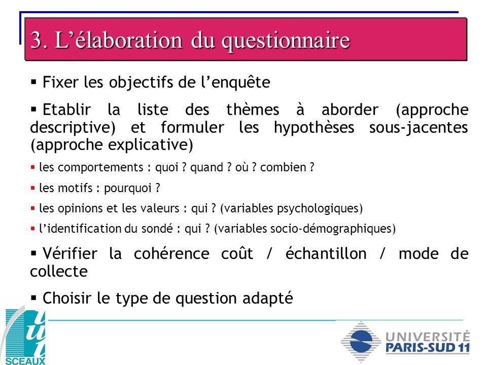 3. Lélaboration du questionnaire Fixer les objectifs de lenquête Etablir la liste des thèmes à aborder (approche descriptive) et formuler les hypothès