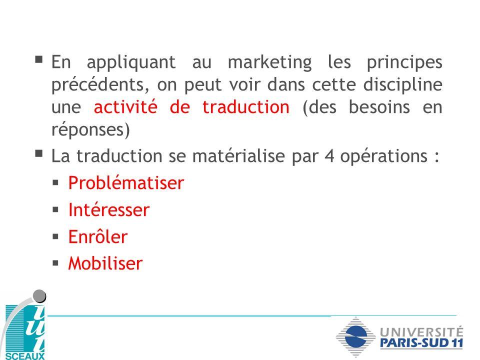En appliquant au marketing les principes précédents, on peut voir dans cette discipline une activité de traduction (des besoins en réponses) La traduc