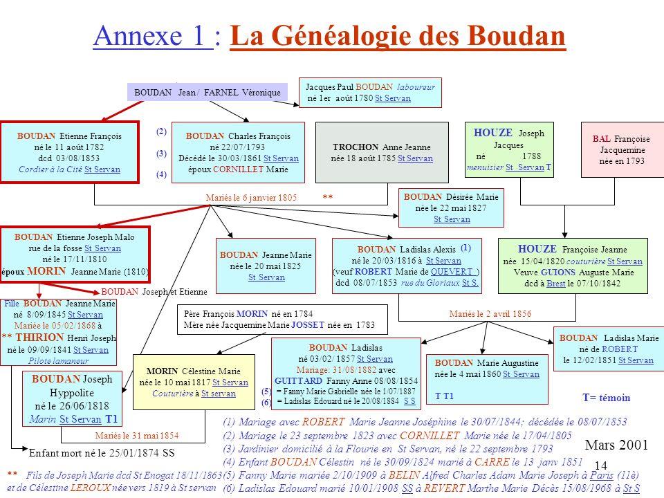 16/01/2014 Annexes La Généalogie détaillée des branches servannaises des Boudan juin 2001