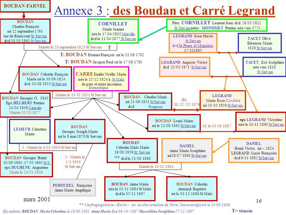 15 Annexe 2 : de Boudan à Burckhardsmeyer Mars 2001 BOUDAN Etienne François né le 11 août 1782 à... dcd 03/08/1853 St Servan BOUDAN Charles François n