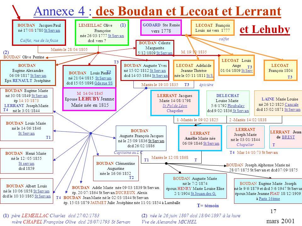 16 Annexe 3 : des Boudan et Carré Legrand mars 2001 BOUDAN Célestin François Marie né le 30/09/1824 dcd 03/08/1853 St Servan BOUDAN Louis Marie né le