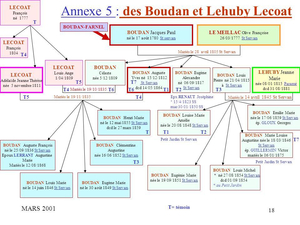 17 Annexe 4 : des Boudan et Lecoat et Lerrant mars 2001 BOUDAN Eugène Alexandre 06/09/1817 St Servan Epx RENAULT Joséphine BOUDAN Auguste Yves né 15/0