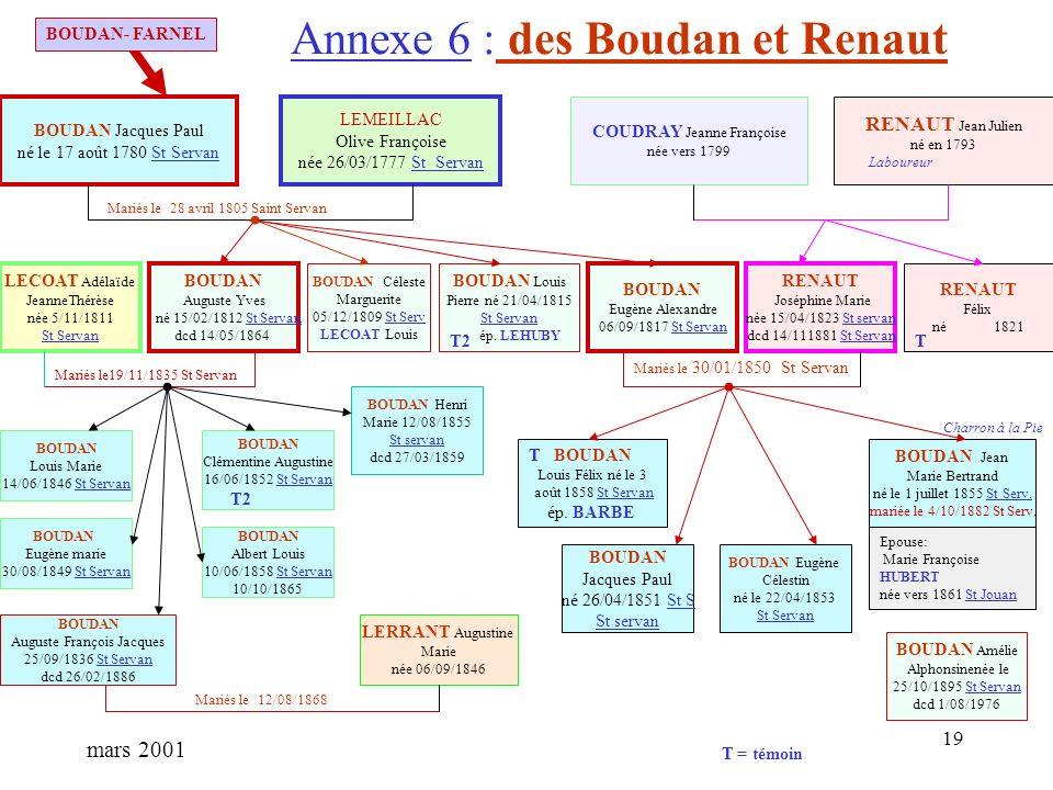 18 Annexe 5 : des Boudan et Lehuby Lecoat MARS 2001 BOUDAN Louis Pierre né 21/04/1815 à St Servan BOUDAN Louis Michel * né 27/08/1854 St Servan dcd 01