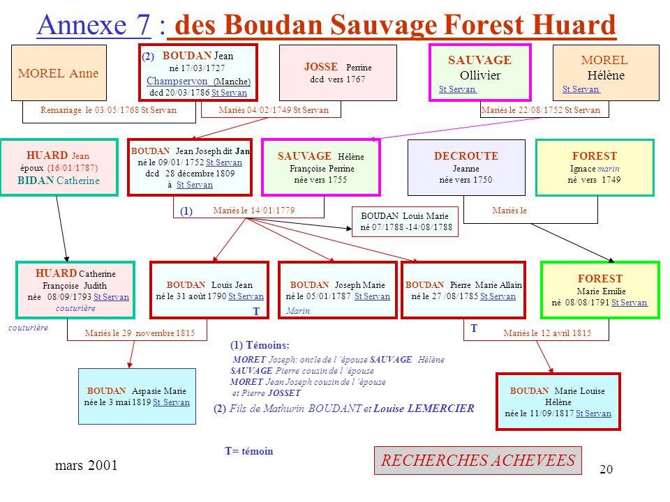 19 Annexe 6 : des Boudan et Renaut mars 2001 BOUDAN Louis Félix né le 3 août 1858 St Servan ép. BARBE BOUDAN Louis Pierre né 21/04/1815 St Servan ép.