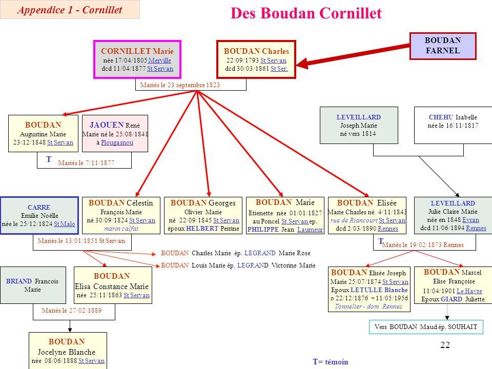 16/01/2014 Appendice Les autres branches Boudan 21