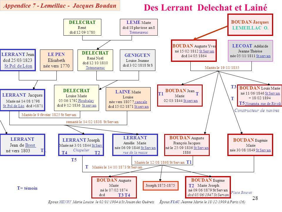 27 Des Boudan Legrand Mariés le13/01/1851 St Servan Mariés le 22/02/1879 Mariés le 28/01/1913 St Servan T= témoin CORNILLET Marie 1805 - 1877 BOUDAN C