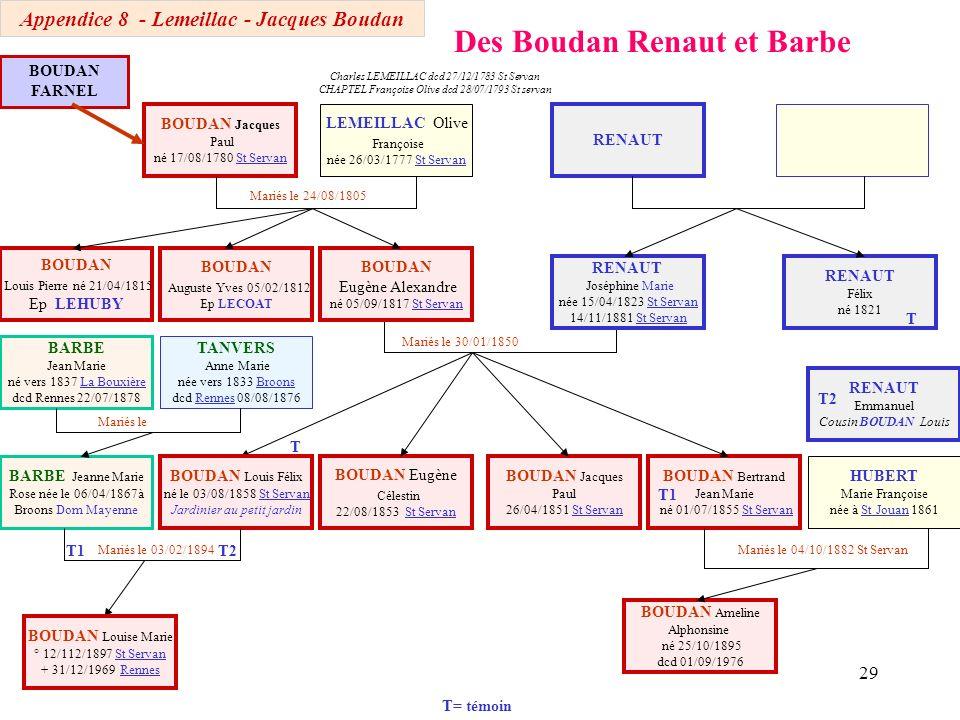 28 Des Lerrant Delechat et Lainé LECOAT Adélaïde Jeanne Thérèse née 05/11/1811 St servan Mariés le 9 février 1825 St Servan Mariés le 19/11/1835 Marié
