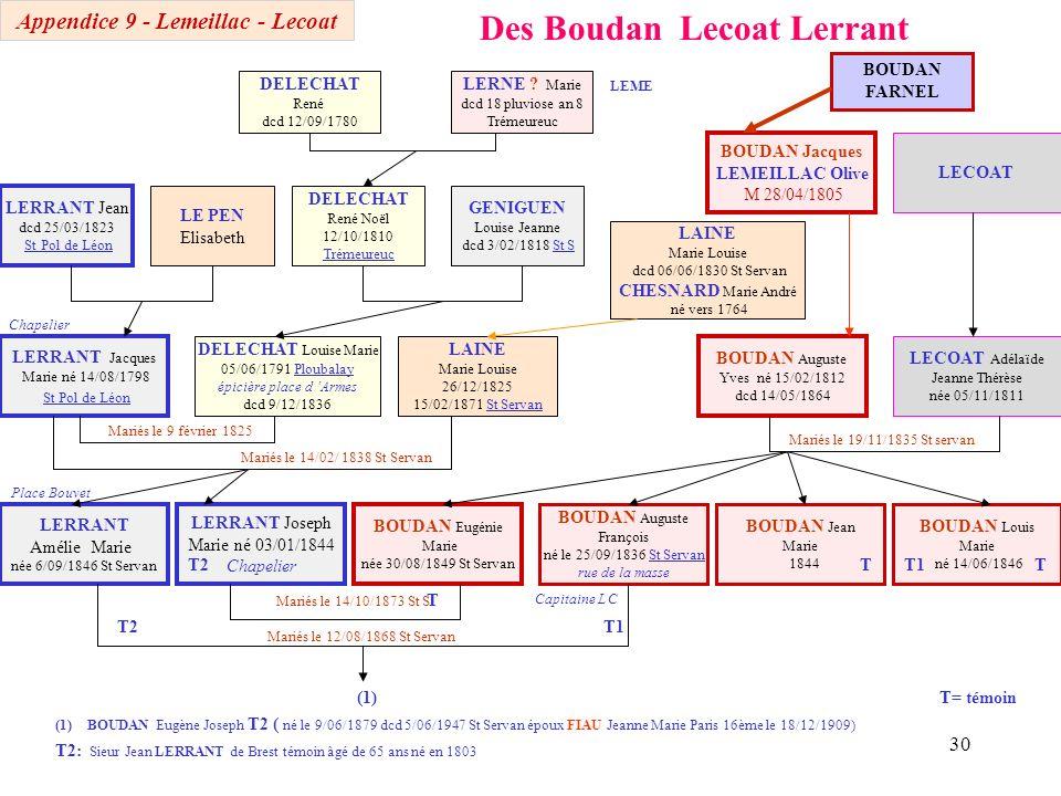 29 Des Boudan Renaut et Barbe RENAUT Félix né 1821 Mariés le 04/10/1882 St Servan Mariés le 30/01/1850 T= témoin BOUDAN Eugène Célestin 22/08/1853 St