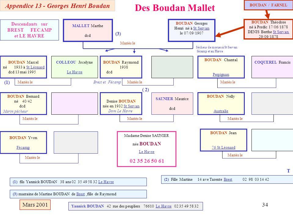 33 DENIS Berthe Marie Louise née 29 septembre 1878 St Servan Mariés le 19 juin 1901 Saint Servan T BOUDAN Berthe Marie 16 février 1909 ep Le CALVEZ BO